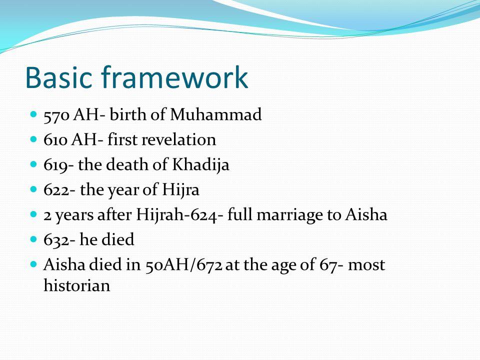 Abu bakr Married to 2 women in pre-islamic era Qatilah –Abdullah and Asmaa Umm Ruman bint Amir-Abdur Rahman and Aisha
