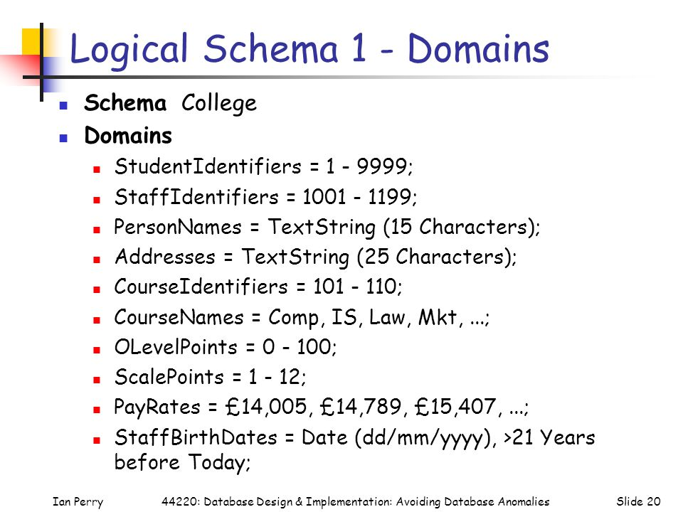 Ian PerrySlide 2044220: Database Design & Implementation: Avoiding Database Anomalies Logical Schema 1 - Domains Schema College Domains StudentIdentifiers = 1 - 9999; StaffIdentifiers = 1001 - 1199; PersonNames = TextString (15 Characters); Addresses = TextString (25 Characters); CourseIdentifiers = 101 - 110; CourseNames = Comp, IS, Law, Mkt,...; OLevelPoints = 0 - 100; ScalePoints = 1 - 12; PayRates = £14,005, £14,789, £15,407,...; StaffBirthDates = Date (dd/mm/yyyy), >21 Years before Today;