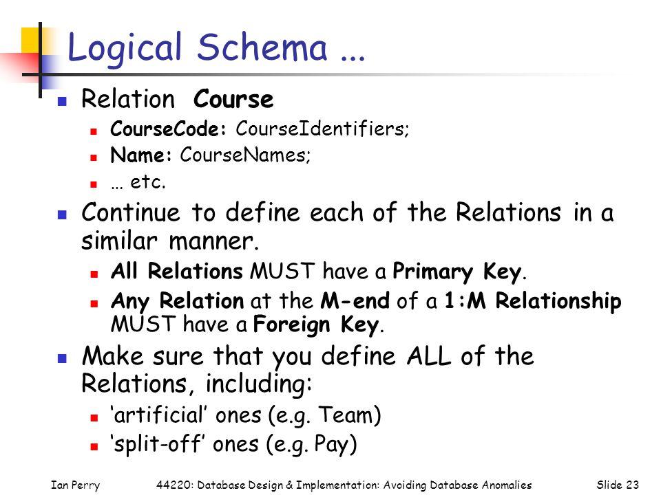 Ian PerrySlide 2344220: Database Design & Implementation: Avoiding Database Anomalies Logical Schema... Relation Course CourseCode: CourseIdentifiers;