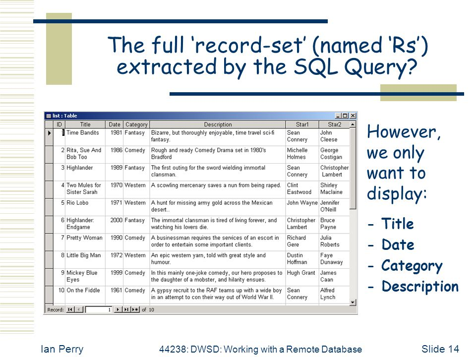 Ian Perry 44238: DWSD: Working with a Remote Database Slide 14 The full 'record-set' (named 'Rs') extracted by the SQL Query? However, we only want to