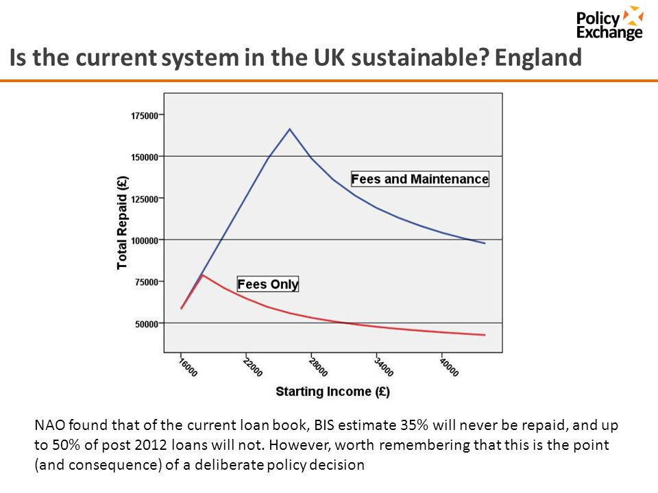 Is the current system in the UK sustainable.