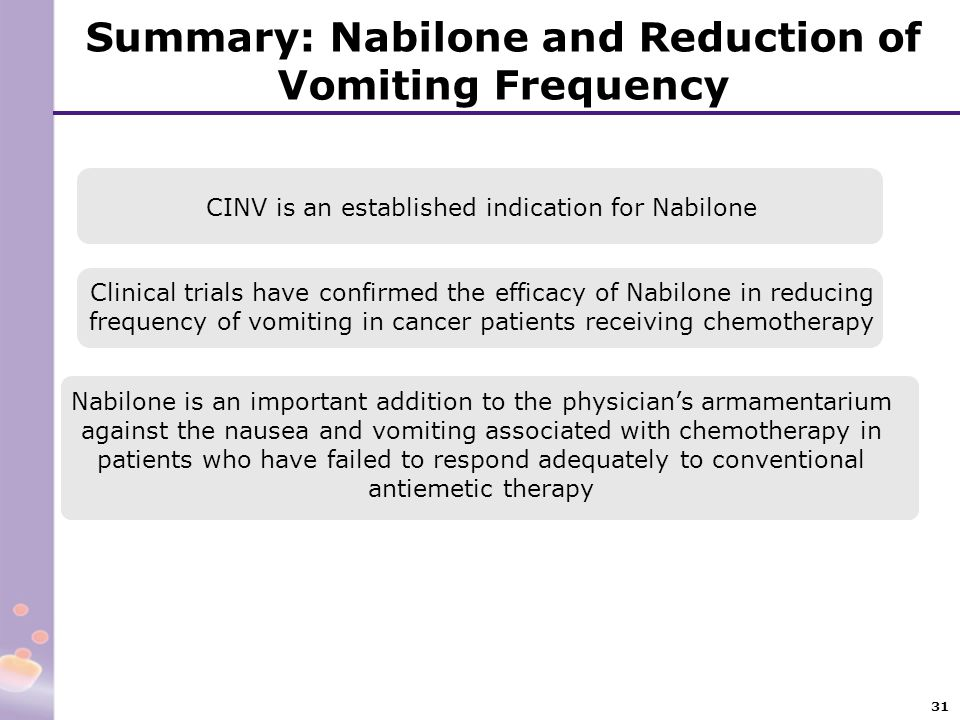 31 CINV is an established indication for Nabilone Clinical trials have confirmed the efficacy of Nabilone in reducing frequency of vomiting in cancer