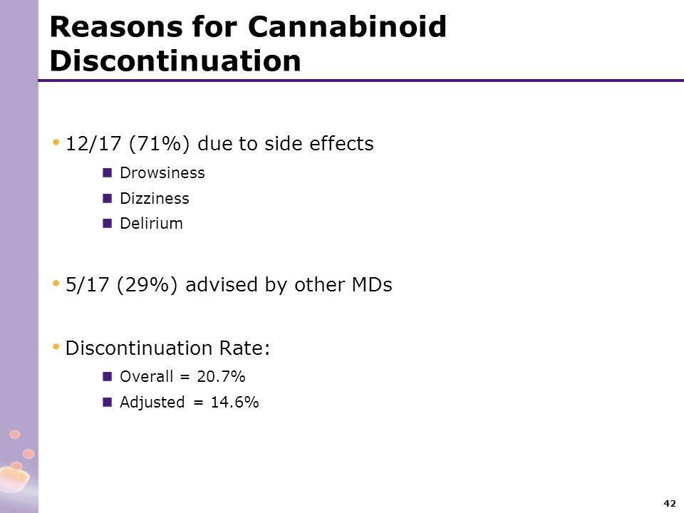 42 Reasons for Cannabinoid Discontinuation 12/17 (71%) due to side effects Drowsiness Dizziness Delirium 5/17 (29%) advised by other MDs Discontinuati