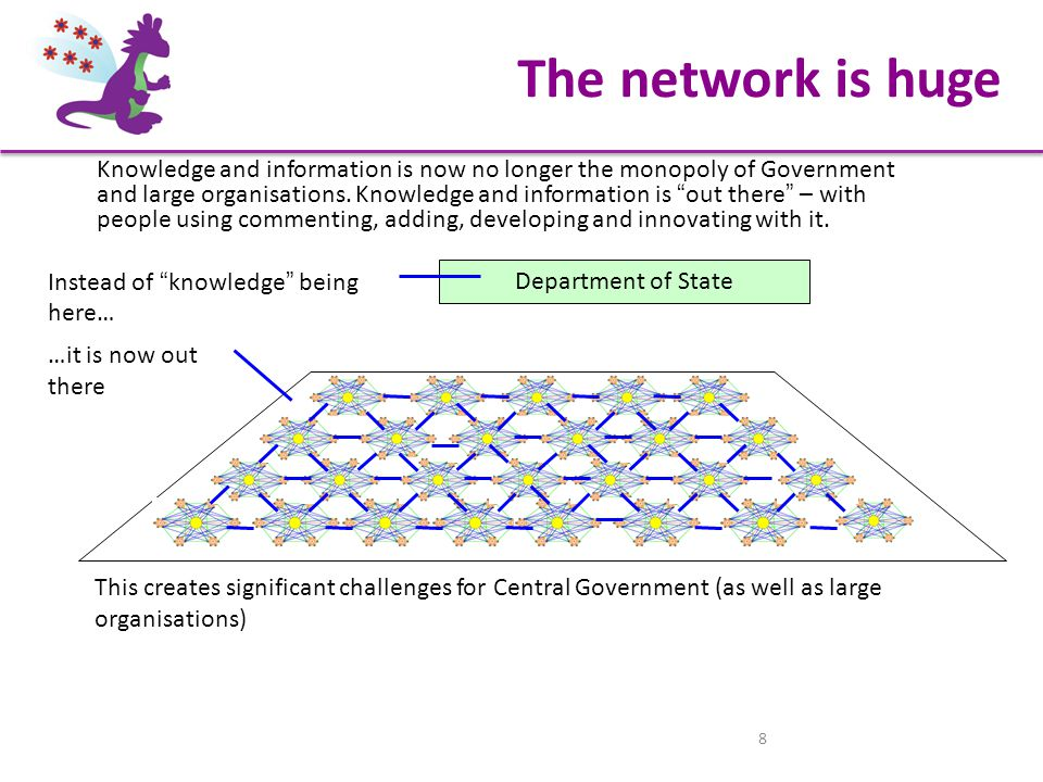 8 Knowledge and information is now no longer the monopoly of Government and large organisations.