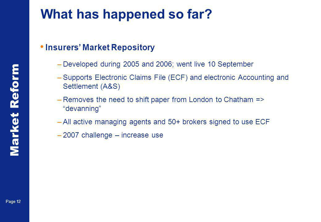 Market Reform Page 12 What has happened so far.