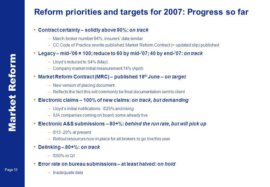 Market Reform Page 13 Reform priorities and targets for 2007: Progress so far Contract certainty – solidly above 90%: on track –March broker number 94%; insurers' data similar –CC Code of Practice rewrite published; Market Reform Contract (= updated slip) published Legacy – mid-'06 = 100; reduce to 60 by mid-'07; 40 by end-'07: on track –Lloyd's reduced to 54% (May); –Company market initial measurement 74% (April) Market Reform Contract (MRC) – published 18 th June – on target –New version of placing document –Reflects the fact this will commonly be final documentation sent to client Electronic claims – 100% of new claims: on track, but demanding –Lloyd's initial notifications: ©25% and rising –IUA companies coming on board; some already live Electronic A&S submissions – 80+%: behind the run rate, but will pick up –©15 -20% at present –Rollout resources now in place for all brokers to go live this year Delinking – 80+%: on track –©50% in Q1 Error rate on bureau submissions – at least halved: on hold –Inadequate data