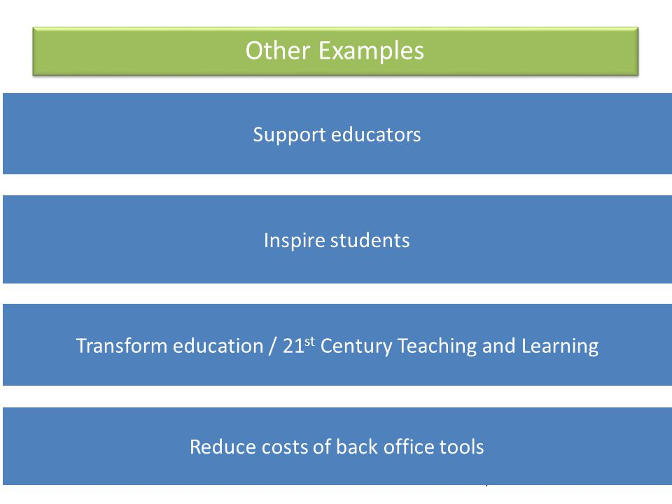Reduce costs of back office tools Transform education / 21 st Century Teaching and Learning Inspire students Support educators Other Examples