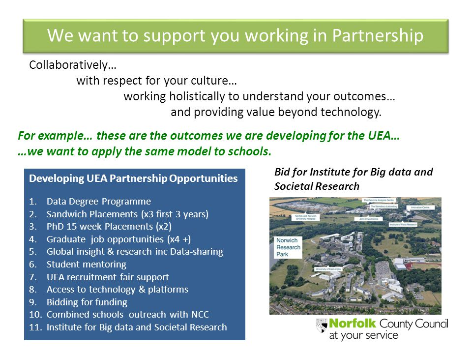 Developing UEA Partnership Opportunities 1.Data Degree Programme 2.Sandwich Placements (x3 first 3 years) 3.PhD 15 week Placements (x2) 4.Graduate job opportunities (x4 +) 5.Global insight & research inc Data-sharing 6.Student mentoring 7.UEA recruitment fair support 8.Access to technology & platforms 9.Bidding for funding 10.Combined schools outreach with NCC 11.Institute for Big data and Societal Research Bid for Institute for Big data and Societal Research We want to support you working in Partnership Collaboratively… with respect for your culture… working holistically to understand your outcomes… and providing value beyond technology.