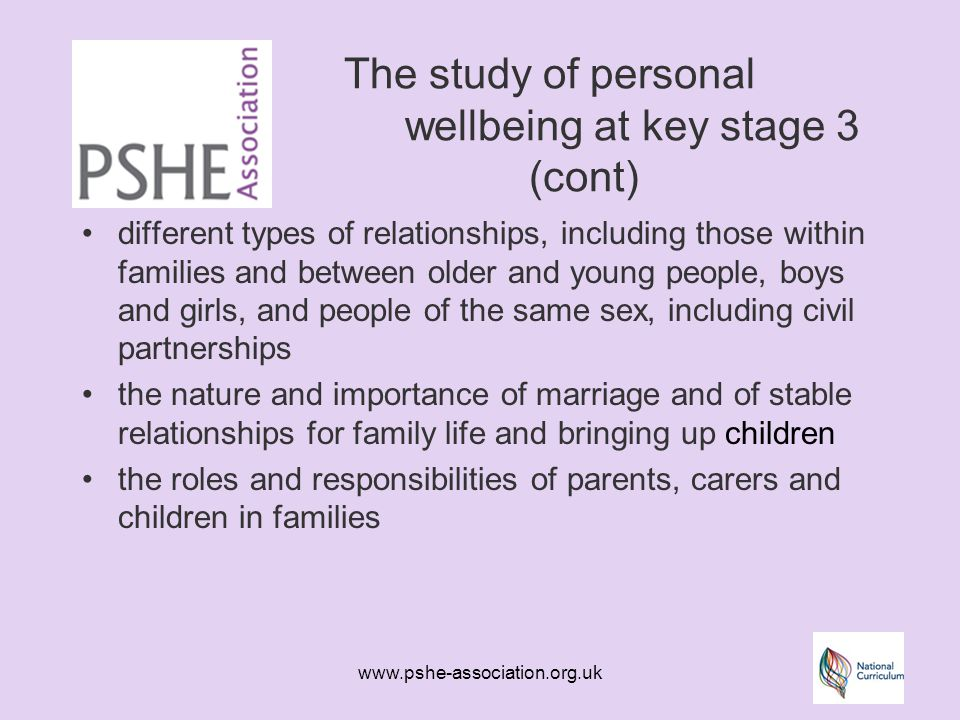 www.pshe-association.org.uk The study of personal wellbeing at key stage 3 (cont) different types of relationships, including those within families and between older and young people, boys and girls, and people of the same sex, including civil partnerships the nature and importance of marriage and of stable relationships for family life and bringing up children the roles and responsibilities of parents, carers and children in families