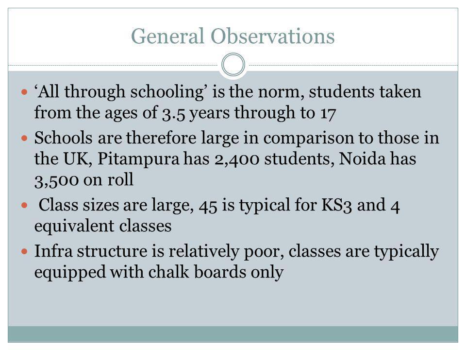 Noida school Pitampura school