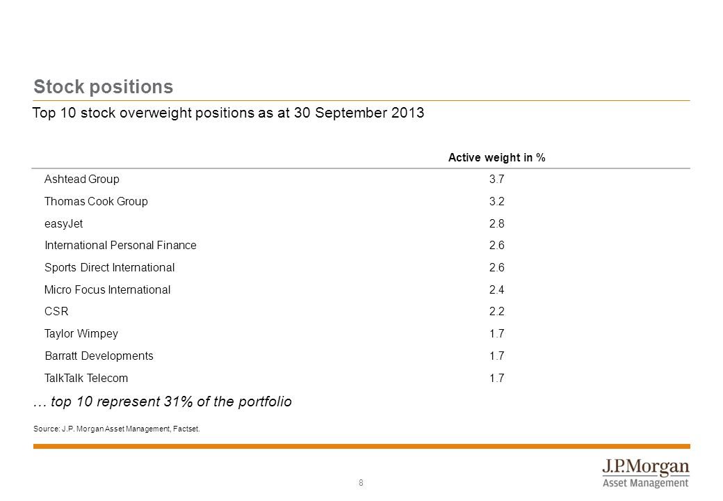 8 Stock positions Top 10 stock overweight positions as at 30 September 2013 Active weight in % Ashtead Group3.7 Thomas Cook Group3.2 easyJet2.8 International Personal Finance2.6 Sports Direct International2.6 Micro Focus International2.4 CSR2.2 Taylor Wimpey1.7 Barratt Developments1.7 TalkTalk Telecom1.7 Source: J.P.