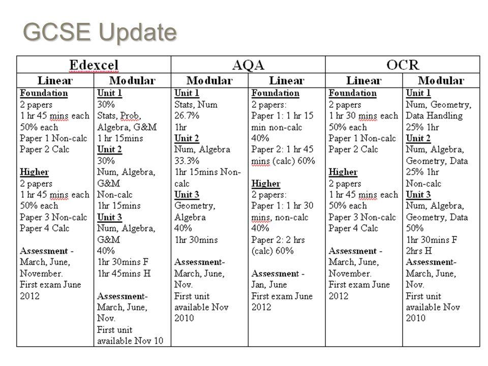 GCSE Update