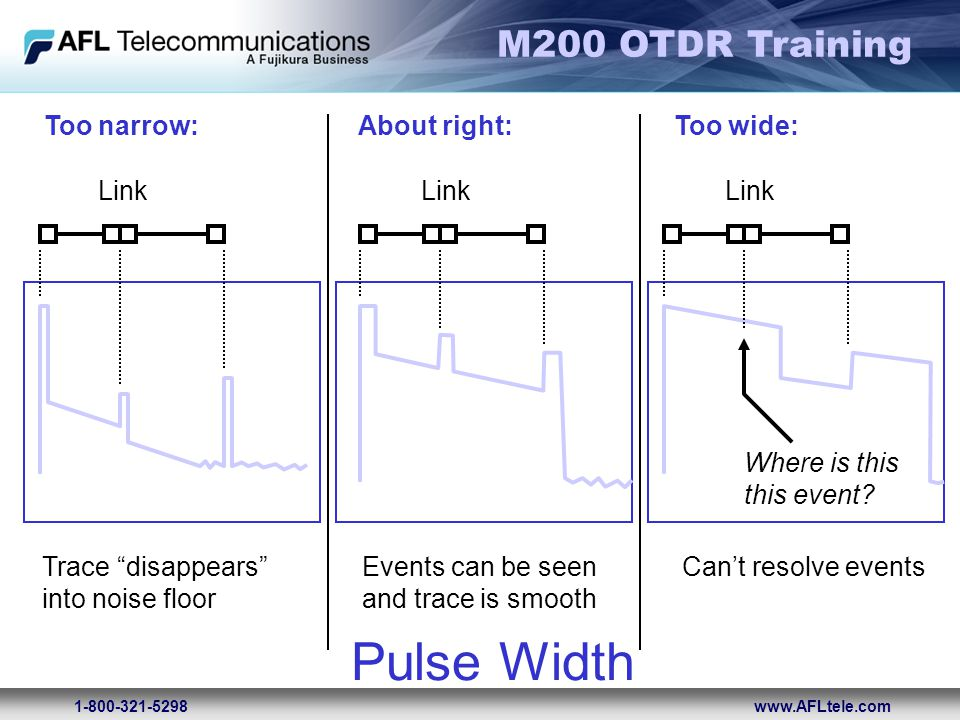 M200 OTDR Training 1-800-321-5298www.AFLtele.com Pulse Width Too wide: Can't resolve events About right: Events can be seen and trace is smooth Too na