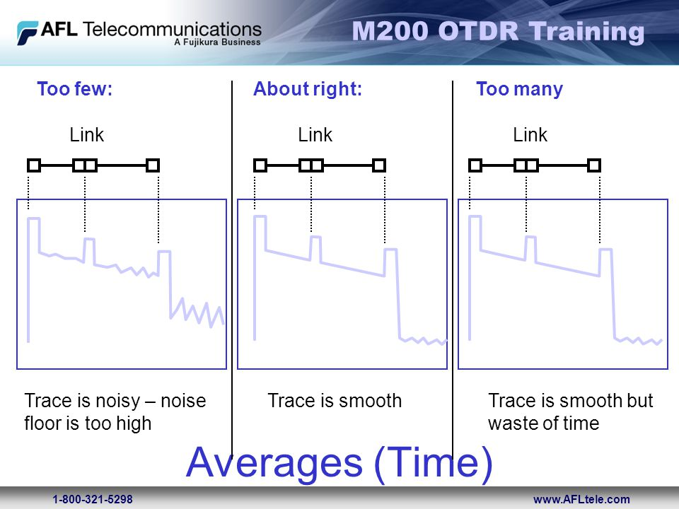 M200 OTDR Training 1-800-321-5298www.AFLtele.com Averages (Time) Too many Trace is smooth but waste of time About right: Trace is smooth Too few: Trac