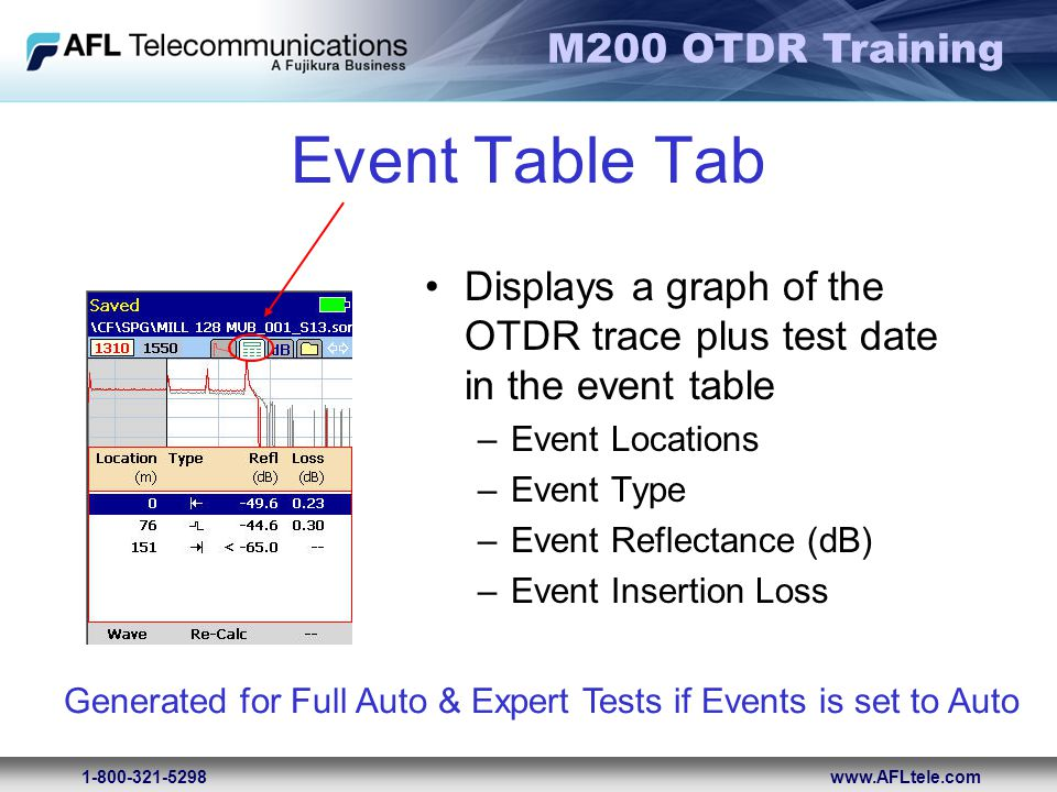 M200 OTDR Training 1-800-321-5298www.AFLtele.com Event Table Tab Displays a graph of the OTDR trace plus test date in the event table –Event Locations