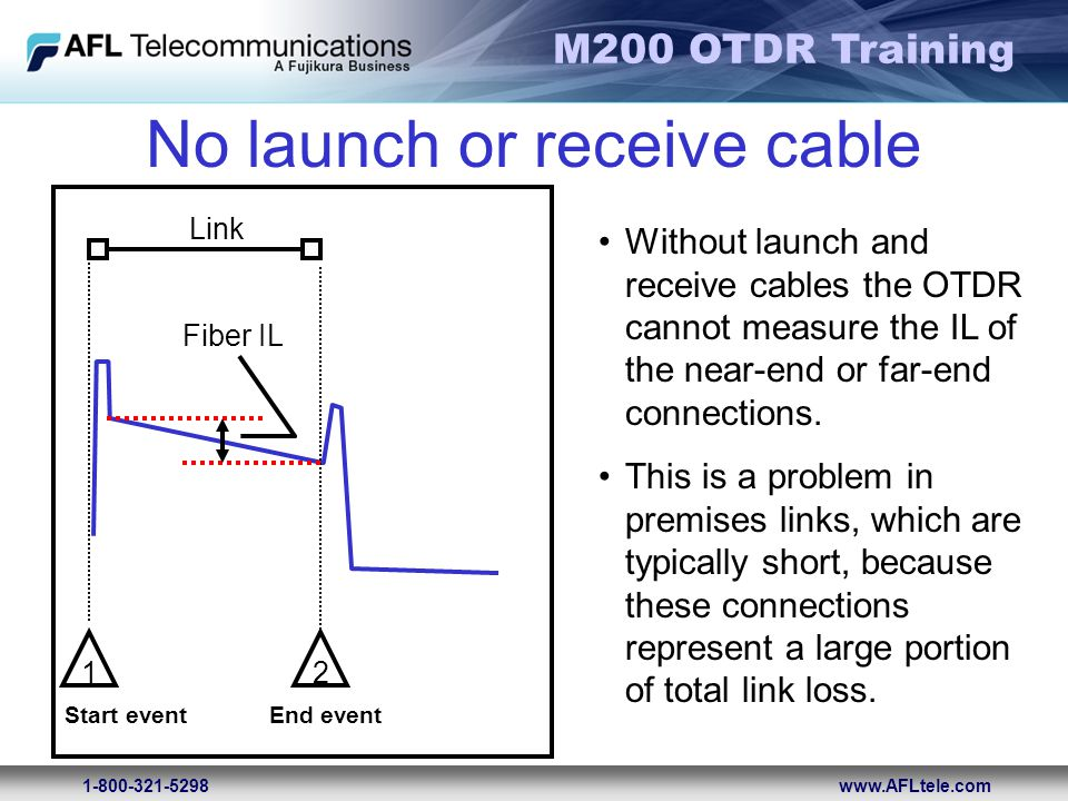 M200 OTDR Training 1-800-321-5298www.AFLtele.com Without launch and receive cables the OTDR cannot measure the IL of the near-end or far-end connectio