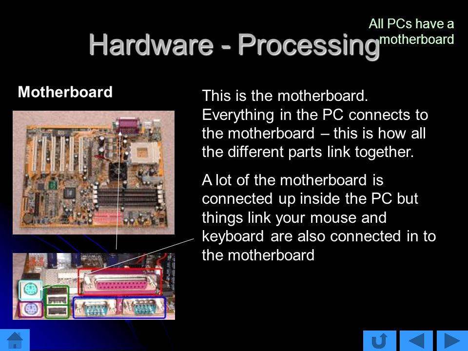 Hardware - Processing This is the motherboard.