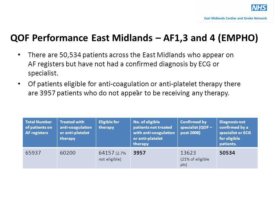 - There are 50,534 patients across the East Midlands who appear on AF registers but have not had a confirmed diagnosis by ECG or specialist. Of patien