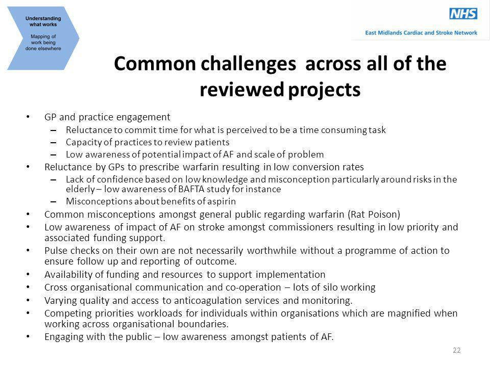 Common challenges across all of the reviewed projects GP and practice engagement – Reluctance to commit time for what is perceived to be a time consuming task – Capacity of practices to review patients – Low awareness of potential impact of AF and scale of problem Reluctance by GPs to prescribe warfarin resulting in low conversion rates – Lack of confidence based on low knowledge and misconception particularly around risks in the elderly – low awareness of BAFTA study for instance – Misconceptions about benefits of aspirin Common misconceptions amongst general public regarding warfarin (Rat Poison) Low awareness of impact of AF on stroke amongst commissioners resulting in low priority and associated funding support.