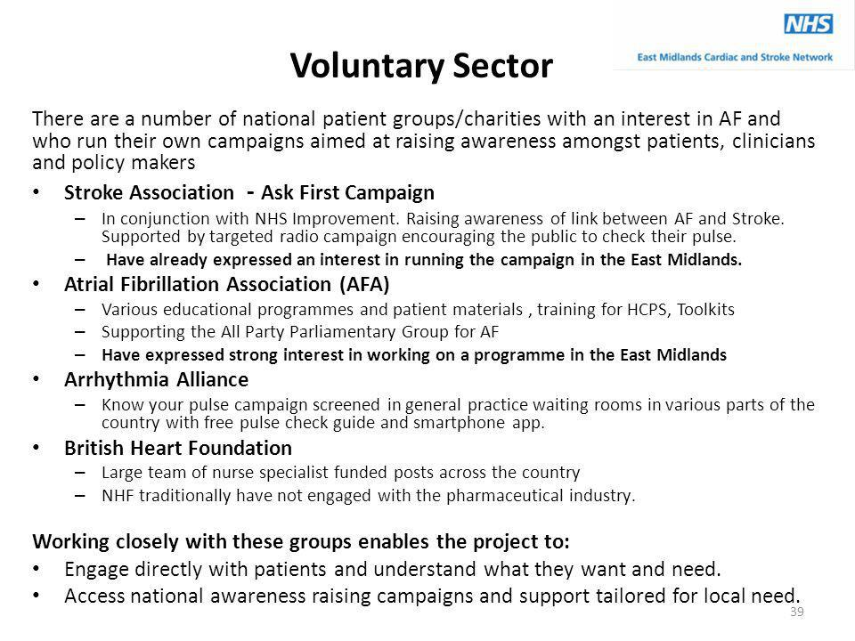 Voluntary Sector There are a number of national patient groups/charities with an interest in AF and who run their own campaigns aimed at raising aware