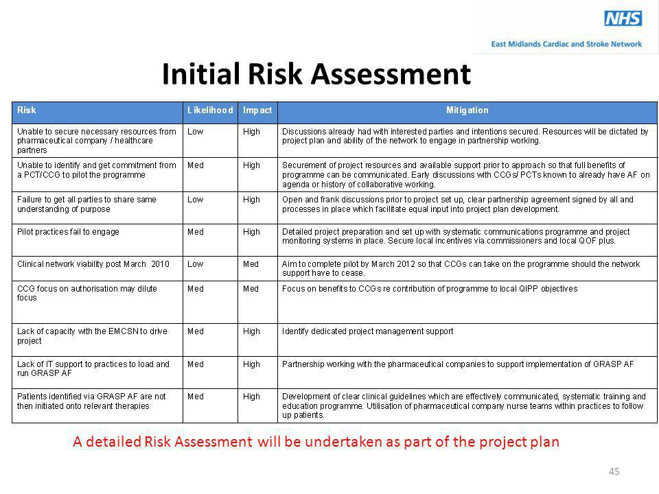 45 Initial Risk Assessment A detailed Risk Assessment will be undertaken as part of the project plan