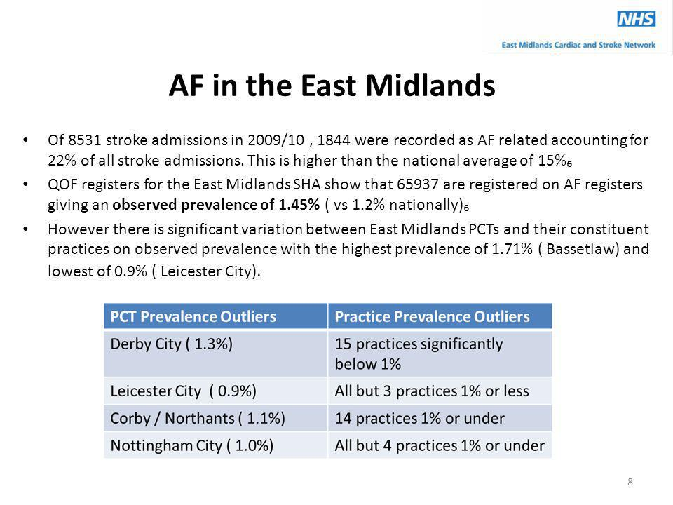 AF in the East Midlands Of 8531 stroke admissions in 2009/10, 1844 were recorded as AF related accounting for 22% of all stroke admissions. This is hi