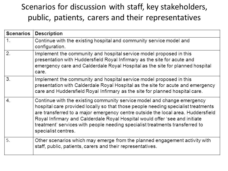 Scenarios for discussion with staff, key stakeholders, public, patients, carers and their representatives ScenariosDescription 1.Continue with the existing hospital and community service model and configuration.
