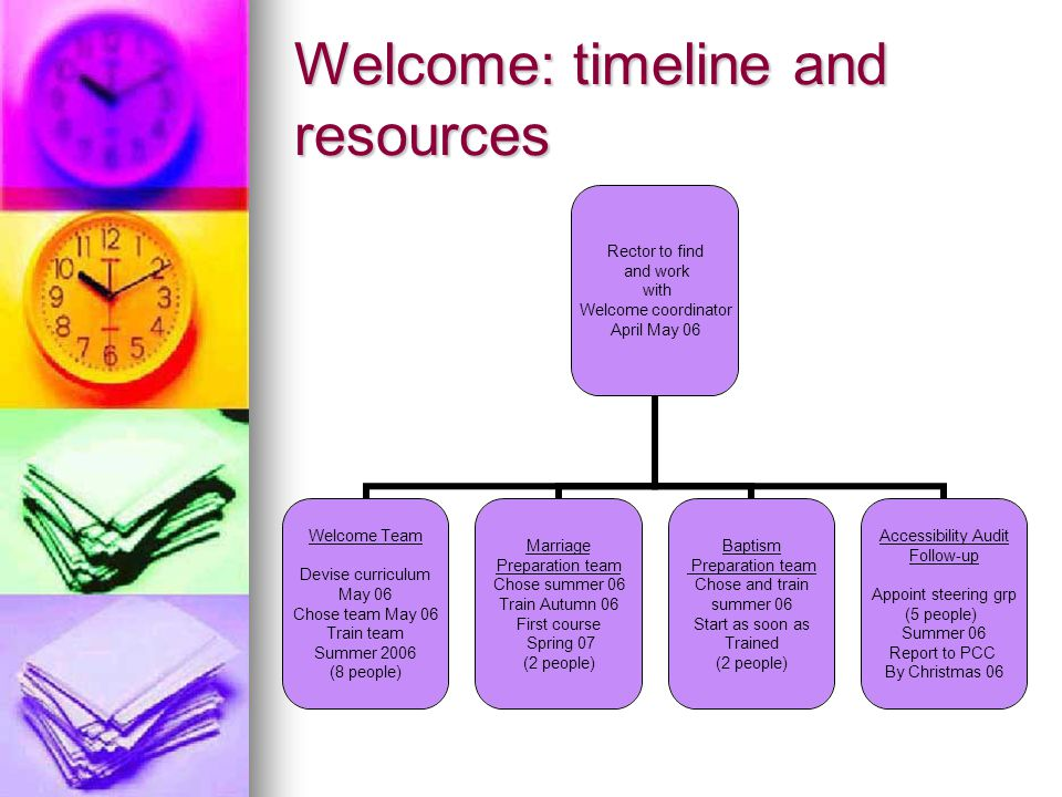 Welcome: timeline and resources