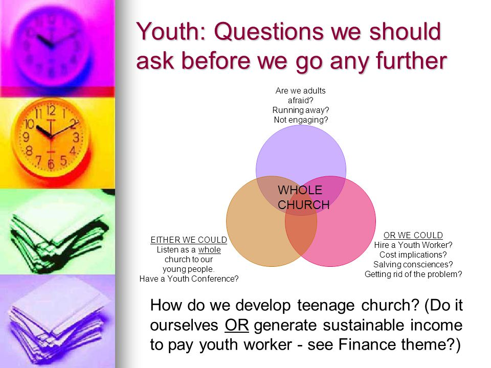 Youth: Questions we should ask before we go any further WHOLE CHURCH How do we develop teenage church? (Do it ourselves OR generate sustainable income