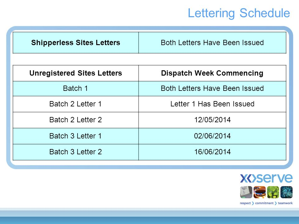 Lettering Schedule Shipperless Sites LettersBoth Letters Have Been Issued Unregistered Sites LettersDispatch Week Commencing Batch 1Both Letters Have Been Issued Batch 2 Letter 1Letter 1 Has Been Issued Batch 2 Letter 212/05/2014 Batch 3 Letter 102/06/2014 Batch 3 Letter 216/06/2014