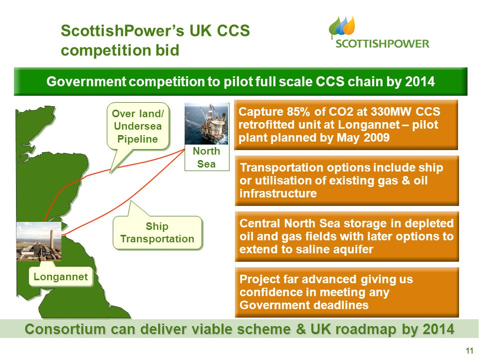 Consortium can deliver viable scheme & UK roadmap by 2014 Government competition to pilot full scale CCS chain by 2014 Capture 85% of CO2 at 330MW CCS