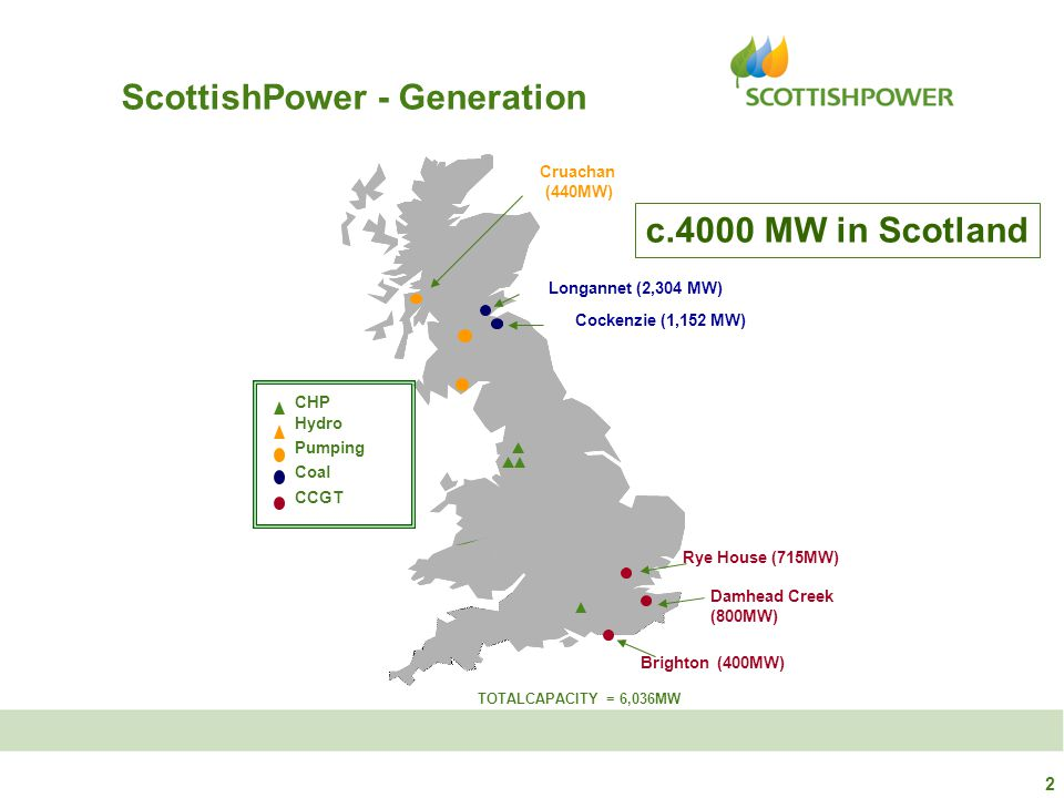 2 ScottishPower - Generation Cruachan (440MW) Longannet (2,304 MW) Cockenzie (1,152 MW) Rye House (715MW) Brighton (400MW) Damhead Creek (800MW) CHP Hydro CCGT Pumping Coal TOTALCAPACITY = 6,036MW c.4000 MW in Scotland