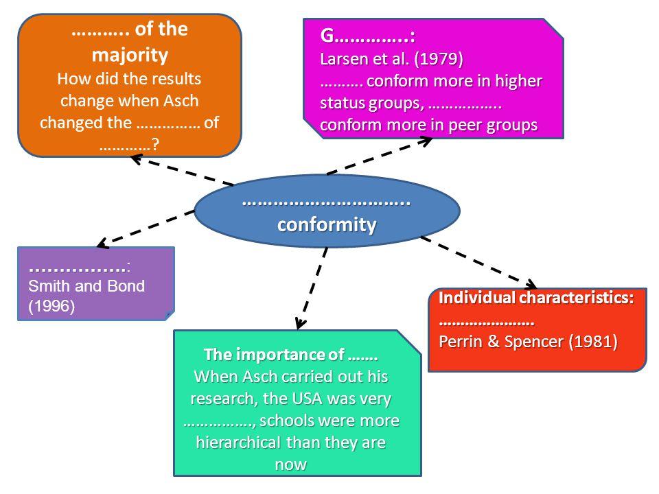 ………………………….. conformity ………..