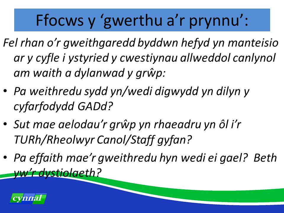 Ffocws y 'gwerthu a'r prynnu': Fel rhan o'r gweithgaredd byddwn hefyd yn manteisio ar y cyfle i ystyried y cwestiynau allweddol canlynol am waith a dylanwad y grŵp: Pa weithredu sydd yn/wedi digwydd yn dilyn y cyfarfodydd GADd.