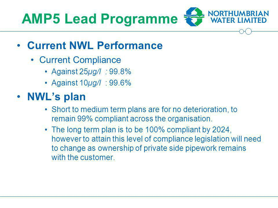 Current NWL Performance Current Compliance Against 25µg/l : 99.8% Against 10µg/l : 99.6% NWL's plan Short to medium term plans are for no deterioration, to remain 99% compliant across the organisation.