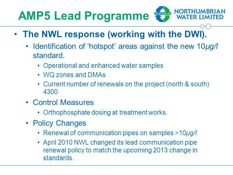 AMP5 Lead Programme The NWL response (working with the DWI).