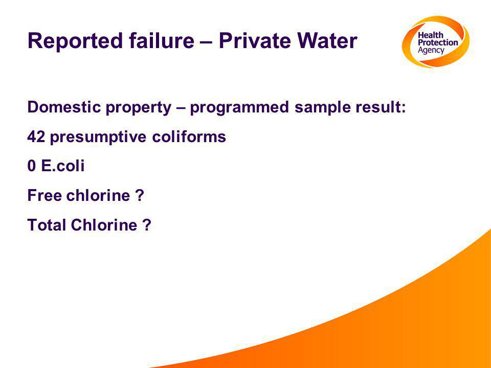 Reported failure – Private Water Domestic property – programmed sample result: 42 presumptive coliforms 0 E.coli Free chlorine .