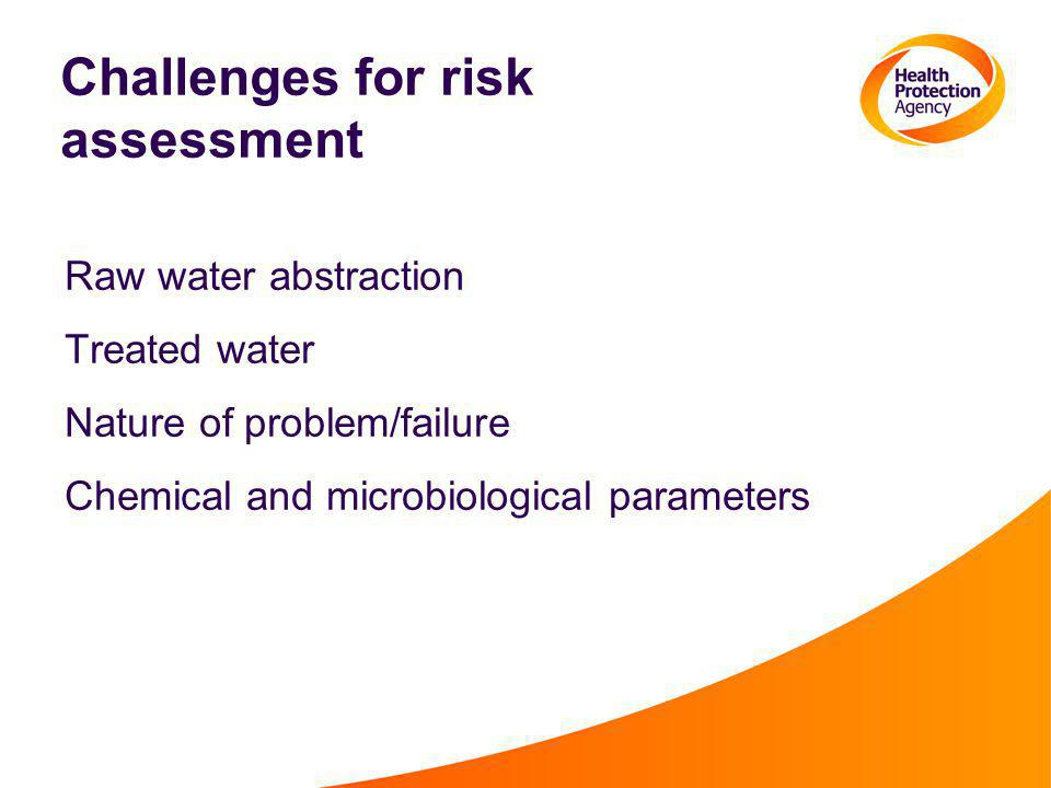 Challenges for risk assessment Raw water abstraction Treated water Nature of problem/failure Chemical and microbiological parameters
