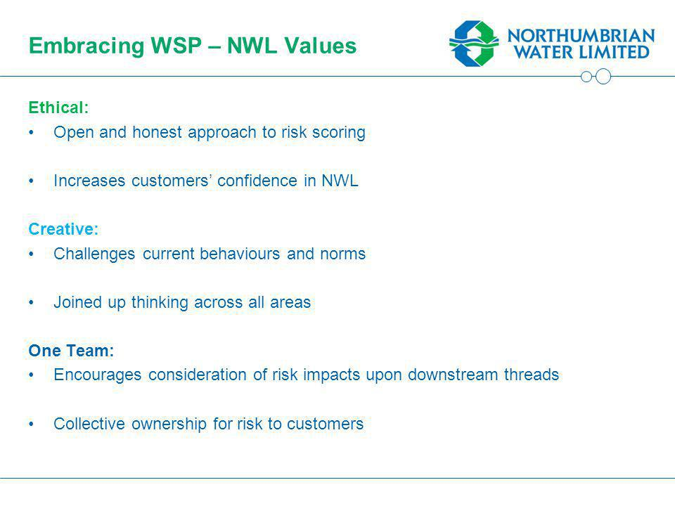 Embracing WSP – NWL Values Ethical: Open and honest approach to risk scoring Increases customers' confidence in NWL Creative: Challenges current behaviours and norms Joined up thinking across all areas One Team: Encourages consideration of risk impacts upon downstream threads Collective ownership for risk to customers