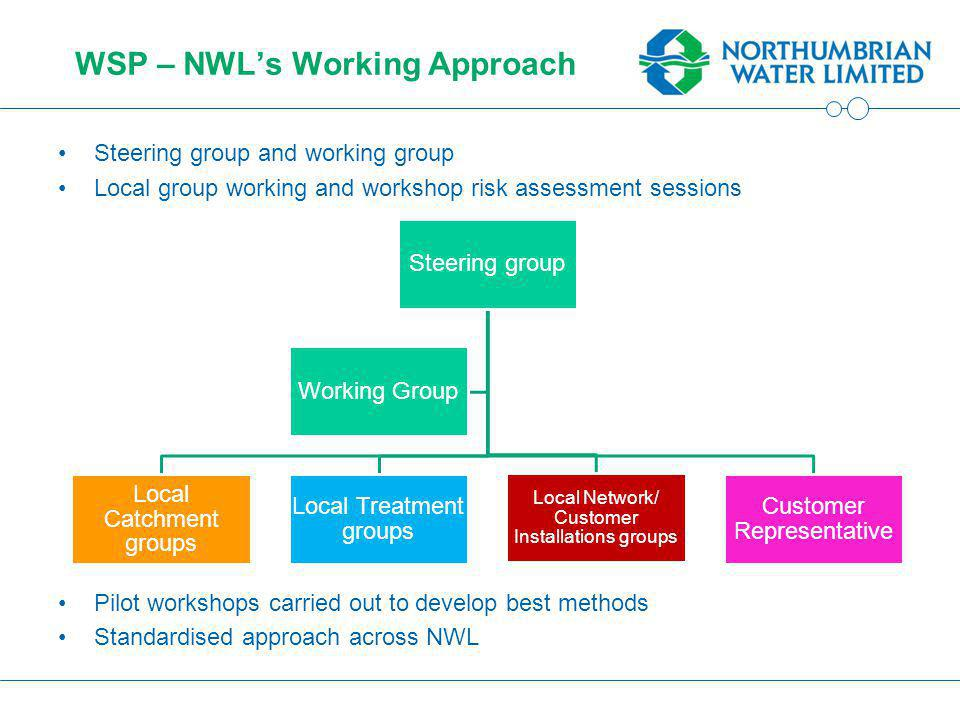 WSP – NWL's Working Approach Steering group and working group Local group working and workshop risk assessment sessions Pilot workshops carried out to develop best methods Standardised approach across NWL Steering group Local Catchment groups Local Treatment groups Local Network/ Customer Installations groups Customer Representative Working Group