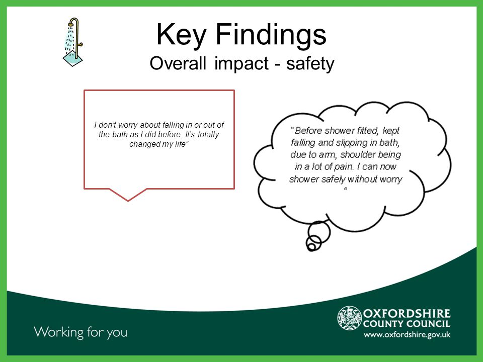 Key Findings Overall impact - safety I don't worry about falling in or out of the bath as I did before.