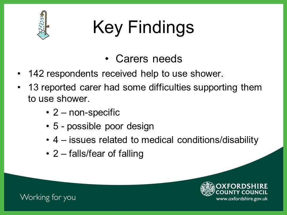 Key Findings Carers needs 142 respondents received help to use shower.