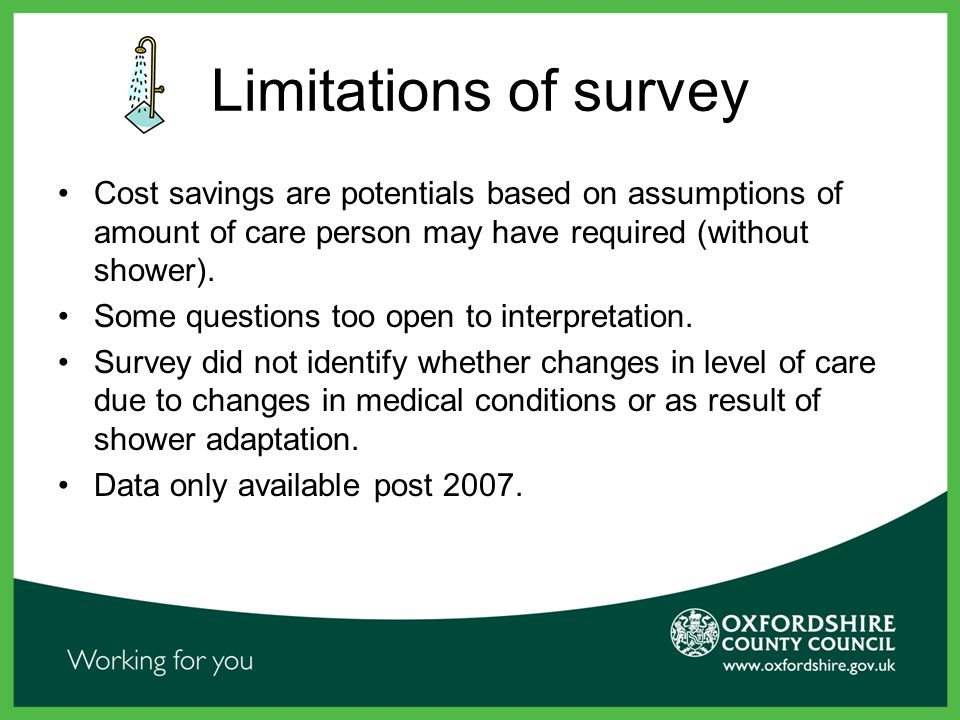 Limitations of survey Cost savings are potentials based on assumptions of amount of care person may have required (without shower).