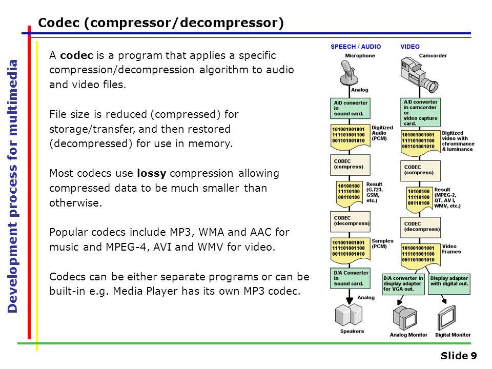 Slide 9 Development process for multimedia Codec (compressor/decompressor) A codec is a program that applies a specific compression/decompression algorithm to audio and video files.