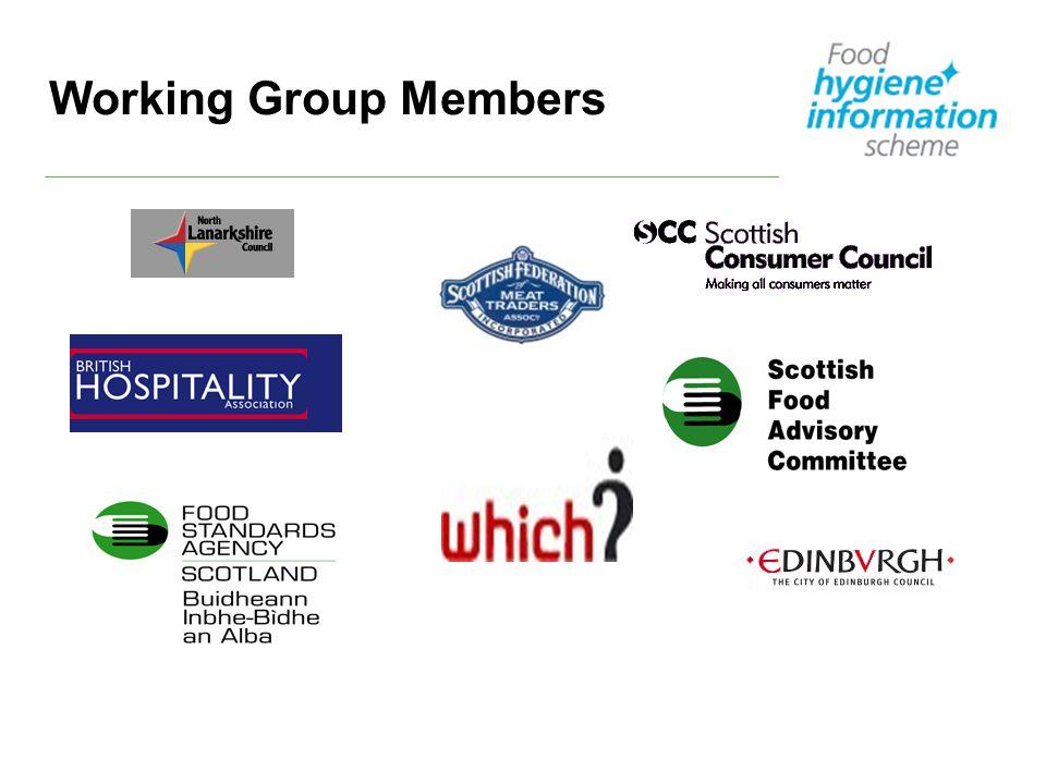 Working Group Members