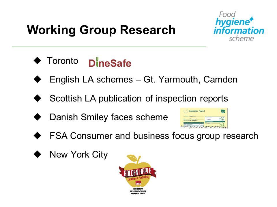 Working Group Research u Toronto u English LA schemes – Gt.