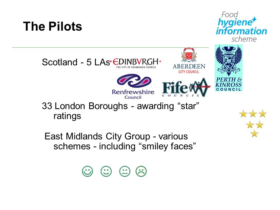 The Pilots Scotland - 5 LAs 33 London Boroughs - awarding star ratings East Midlands City Group - various schemes - including smiley faces