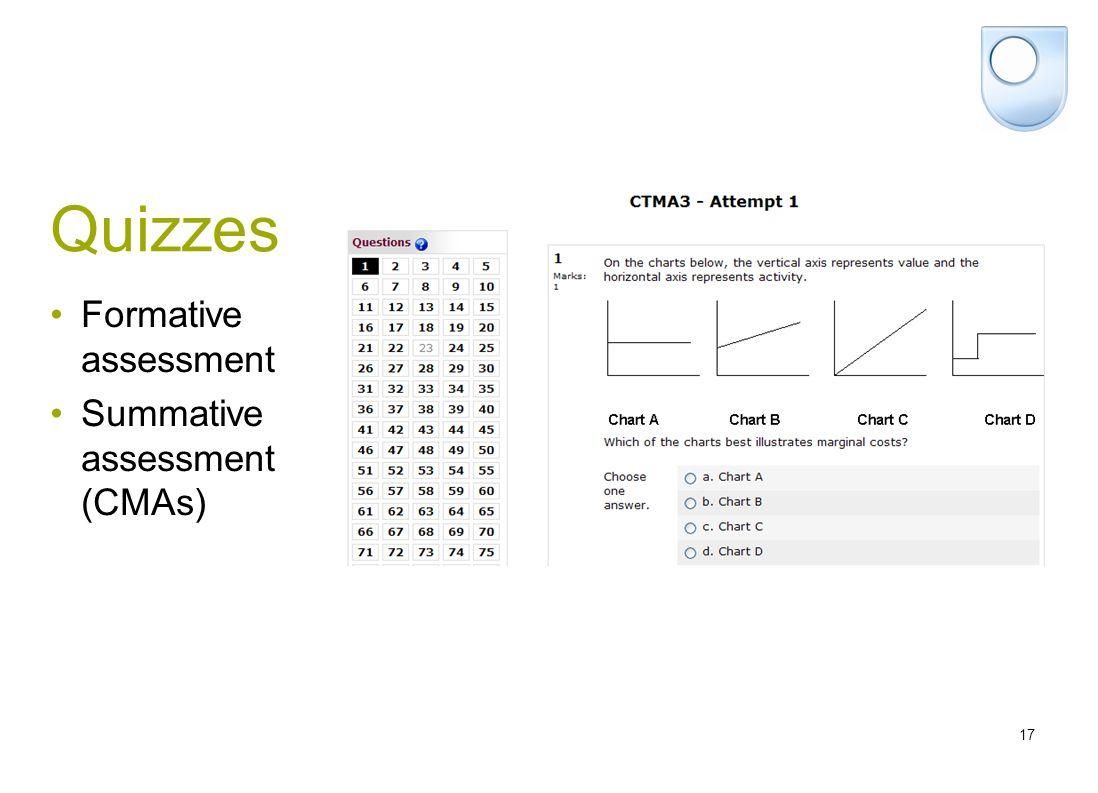 17 Quizzes Formative assessment Summative assessment (CMAs)