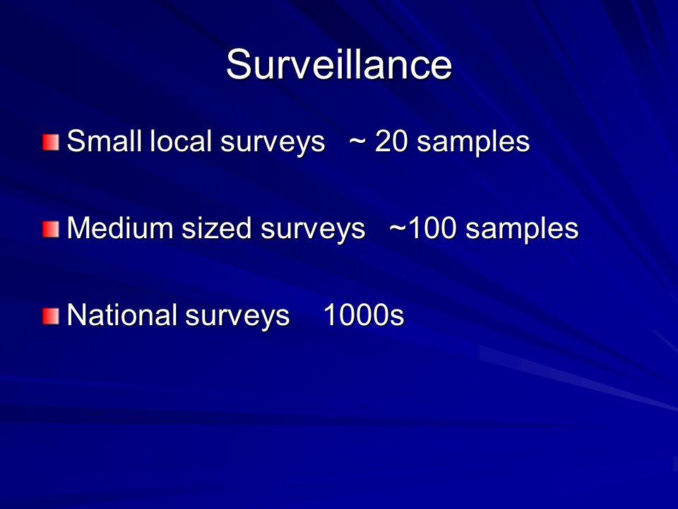 Surveillance Small local surveys ~ 20 samples Medium sized surveys ~100 samples National surveys 1000s