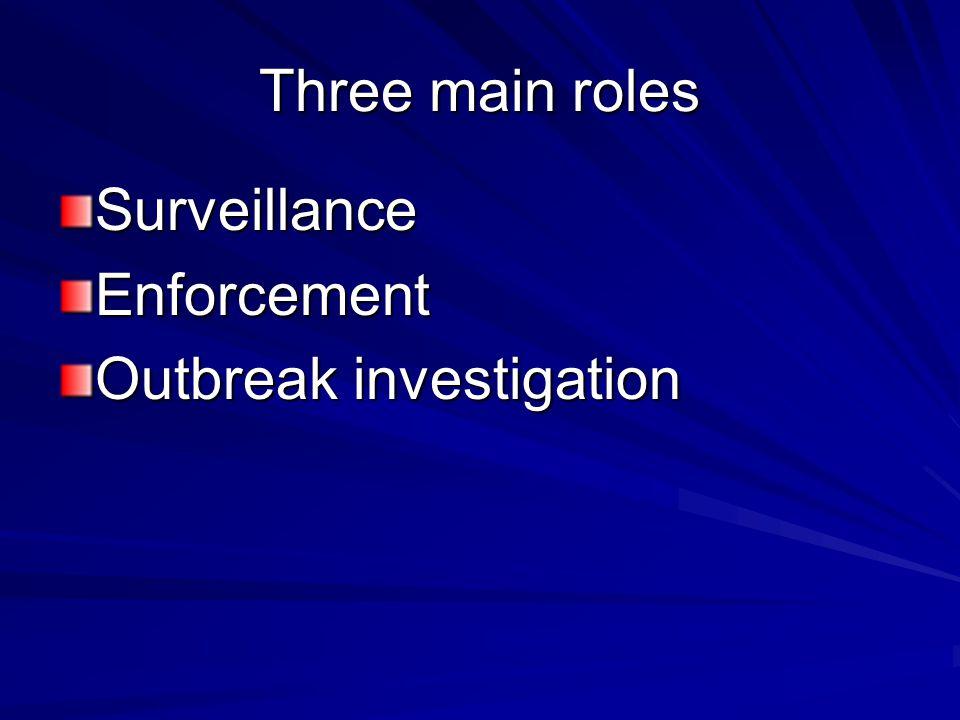 Three main roles SurveillanceEnforcement Outbreak investigation